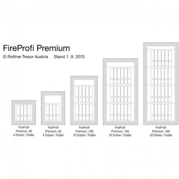 Seif certificat antiefractie antifoc EN1143 FIREPROFI140 electronic